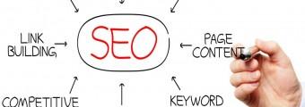 SEO et contenu internet